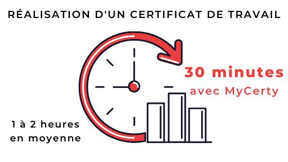 MyCerty réduit le temps moyen de réalisation d'un certificat de travail de 1 à 2 heures à 30 minutes maximum